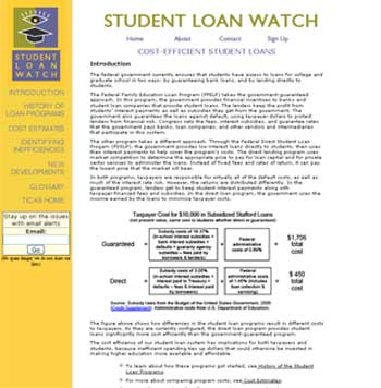 Student Loan Watch